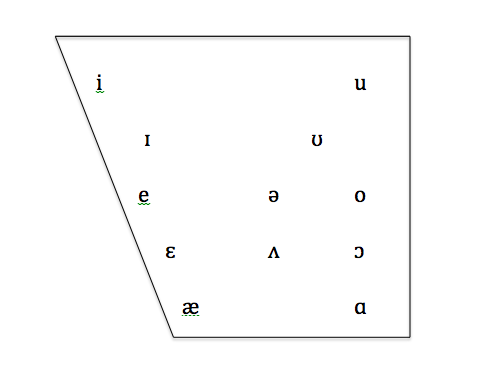 vowel chart.png